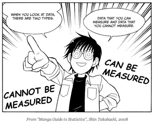 Manga-Guide-to-Statistics