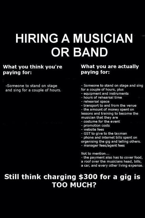 Here's what you pay for when you hire a musician or band.