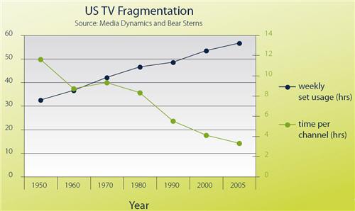 fragmentation_500w