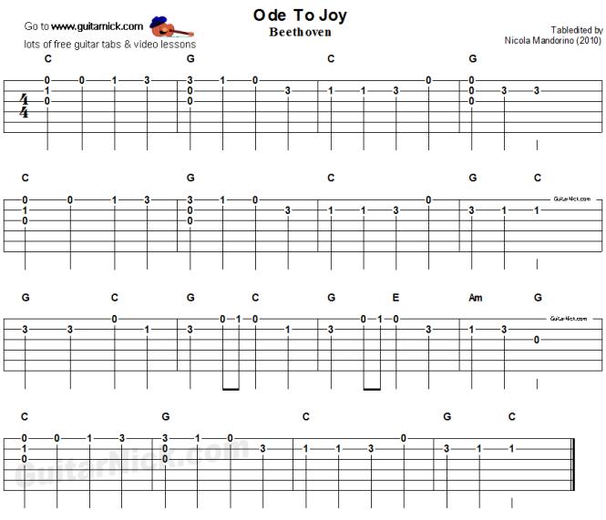 Guitar TAB chart